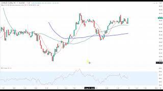 Wall Street – Berichtssaison im Fokus…