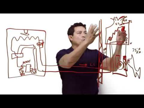 Heat Pump Cycle - HVAC Online Training and Courses - YouTube