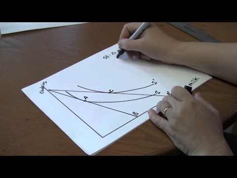 Download How to draw income and substitution effects Mp4 HD Video and MP3