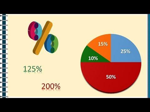 Calculul procentajelor