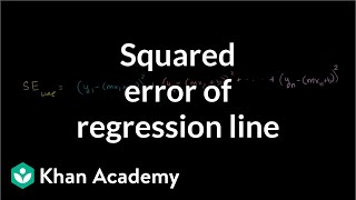 Squared Error of Regression Line