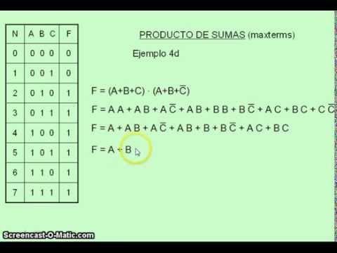 04 Como Obtener Funciones Logicas 2