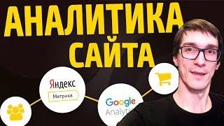 Как установить счетчик Яндекс Метрика на сайт | Продвижение сайта #1