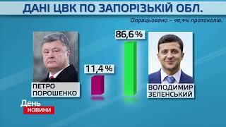 Україна обрала президента