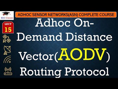Download Aodv Adhoc On Demand Distance Vector Adhoc Network Routing