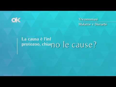 Vilprafen per il trattamento della prostatite