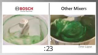 Bosch Universal Plus Mixer Comparison Tests
