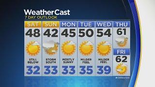 Evening Forecast 3/23