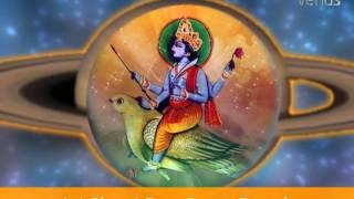 Jai Shanidev Din Dayal