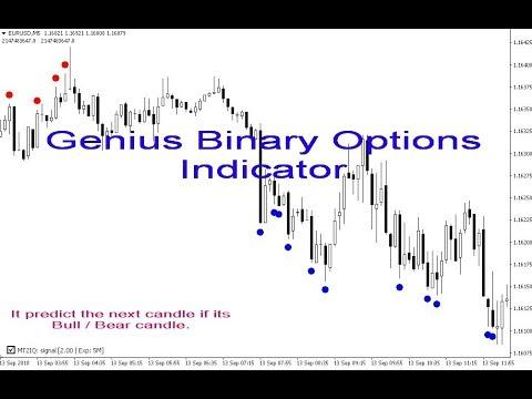 Dow jones index option