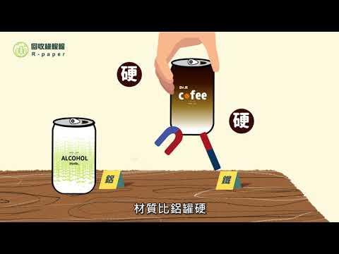 【如何做回收】鐵罐、鋁罐回收傻傻分不清?Dr R教你一手分辨鐵鋁罐