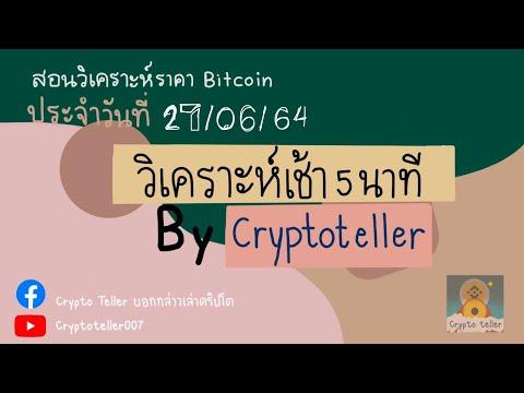 Bitcoin 100 trillió piaci sapka