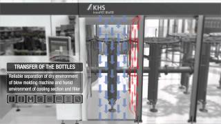 KHS InnoPET BloFill - Energy-efficient Stretch Blow Molding /filling/capping Technology