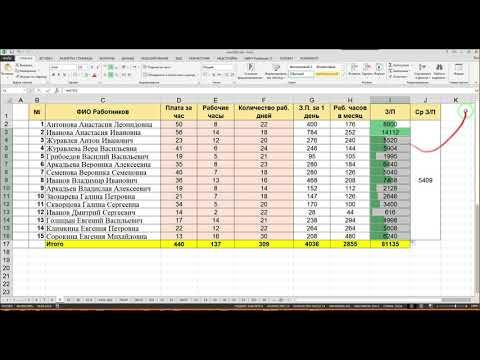 """Урок № 10 Начисление заработной платы в """"Excel"""""""