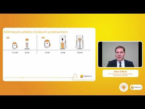 Bināro opciju tirdzniecības stratēģijas video