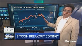 Fundstrat's Tom Lee may have found the next leading indicator for bitcoin