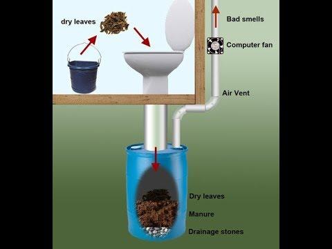Идеи для дачи .Канализация.Как сделать дренаж бочку для туалета