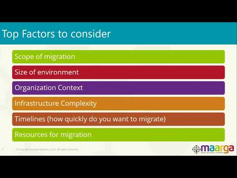 WEBINAR REPLAY: Lotus Notes Mail Migration to Office 365 ...