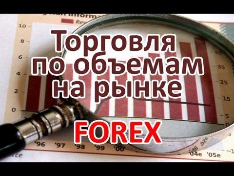 Forex для трейдеров