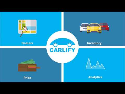 How It Works | CARLIFY | Customers