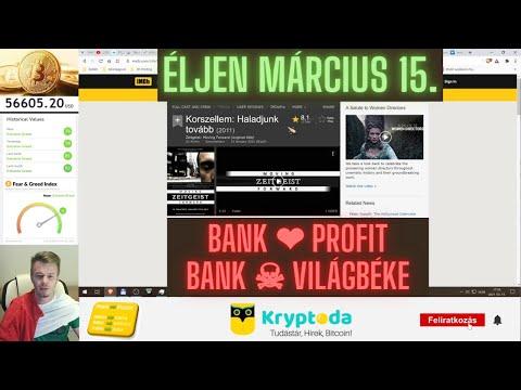 Bitcoin magyar hireek