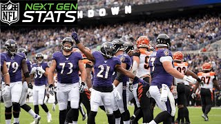 Top 10 Offensive Lines According to Next Gen Stats