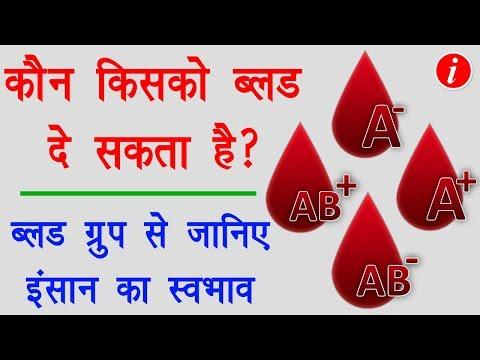 Who Can Donate Blood to Whom - कौनसा ब्लड ग्रुप किसको ब्लड दे सकता है?