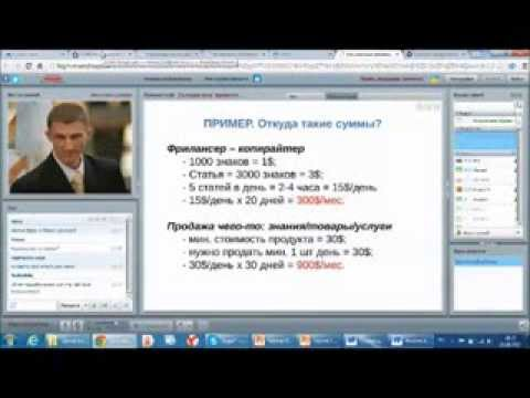 Стратегия 3 экрана элдера для бинарных опционов