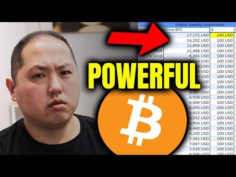 Yra bitcoin akcijų gera investicija