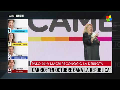 El discurso enloquecido de Carrió: