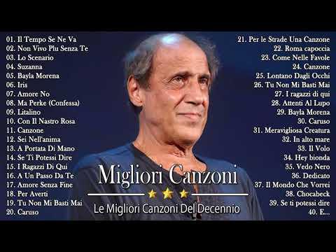 Musica Italiana 2020 – Le Più Belle Canzoni Italiane 2020 – Musica Neomelodica 2020
