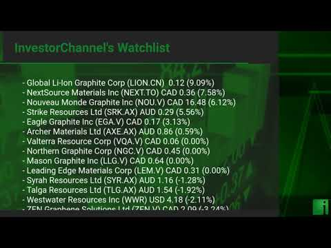 InvestorChannel's Graphite Watchlist Update for Wednesday, May, 05, 2021, 16:00 EST