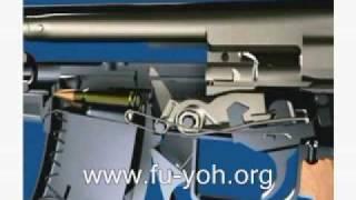 Working Principle Of AK  47 Rifle