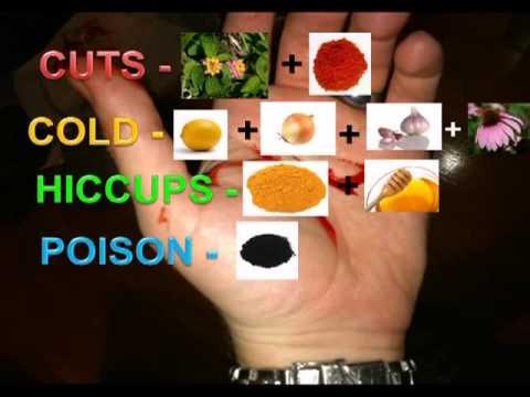 Hypoglykämische Ladungen in Typ-2-Diabetes