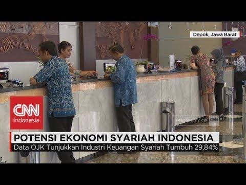 Potensi Ekonomi Syariah Indonesia