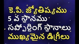 kp astrology rules - मुफ्त ऑनलाइन वीडियो