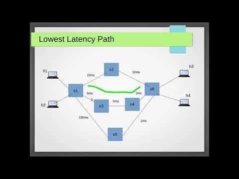 Multipath Loadbalancing