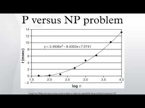 Millenium Problem