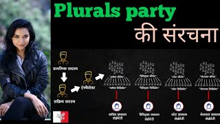 Plurals Party l प्लुरल्स की सरंचना | प्लुरल्स के सिध्दान्त | Detail of Posts within the party  IMAGES, GIF, ANIMATED GIF, WALLPAPER, STICKER FOR WHATSAPP & FACEBOOK
