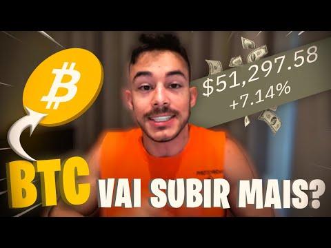 Winklevoss ikrek bitcoin