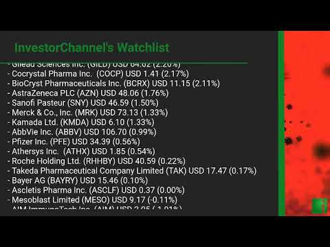 InvestorChannel's Covid-19 Watchlist Update for Friday, Ma ... Thumbnail