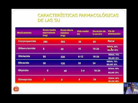 Dando típicamente azúcar en la sangre y las hormonas