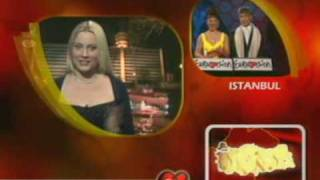 Eurovision 2004 - Voting Part 6/6