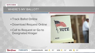 How to vote in Ohio's all-absentee 2020 primary