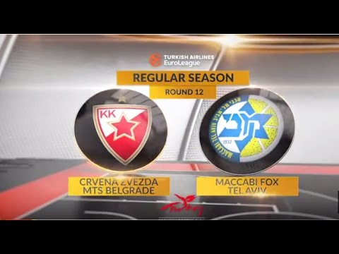 EuroLeague Highlights RS Round 12: Crvena Zvezda mts Belgrade 83-58 Maccabi FOX Tel Aviv