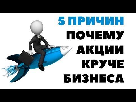 Принцип работы бинарных опционов видео