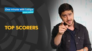 One minute with LaLiga & Rodolfo Landeros: Top scorers