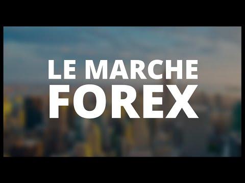 Forex стратегии от профессионалов