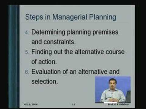 Concept of Management and Evolution of Management thought - Lecture 2