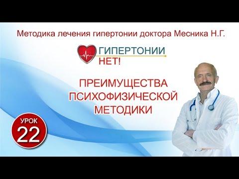 Диуретики при гипертонии механизм действия